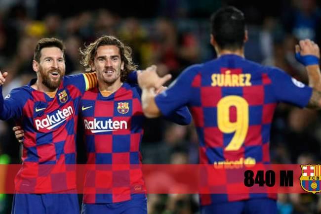 FC Barcelona lidera el ranking de ingresos de la temporada 2018/19