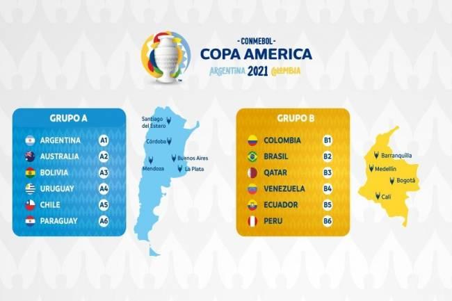 CONMEBOL presentó las fechas de la CONMEBOL Copa América 2021