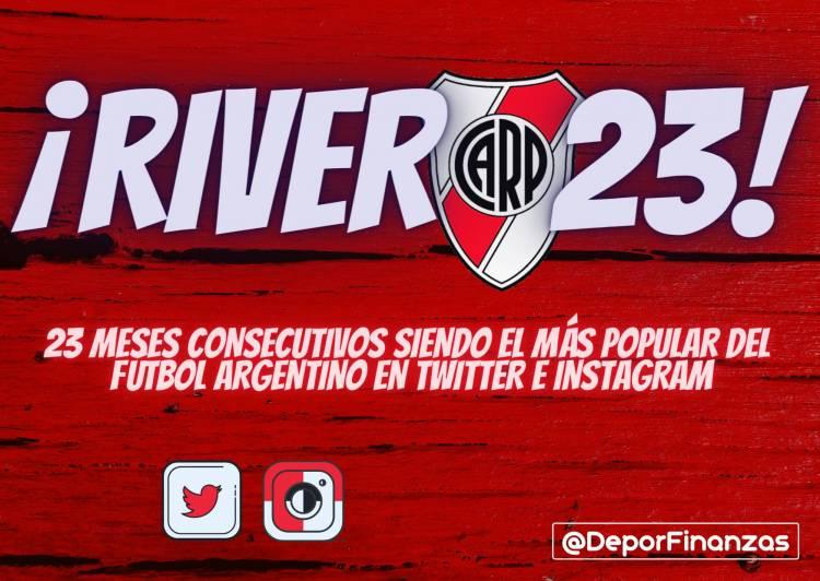 River lleva 23 meses como el club argentino con más interacciones en redes